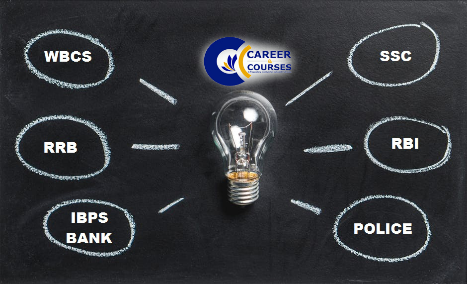 Best Coaching Centre for WBCS|IPS in Kolkata – CAREER & COURSES